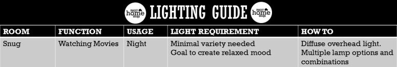 Lighting Guide_snug only